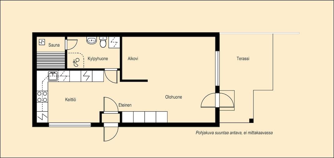 Harvinainen yksiö, jossa on sauna sekä piha Pohjakuva